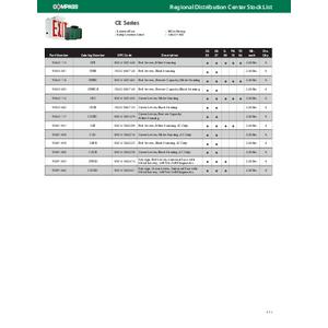 CE RDC Availability