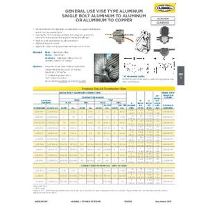 Distribution Connectors - General Use (DD)