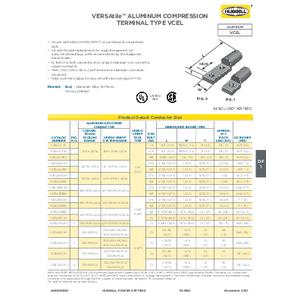 Distribution Connectors - Compression Terminals (DF)
