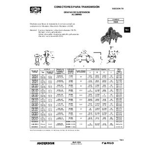 Conectores para Transmision - Suspension Clamps (TB)