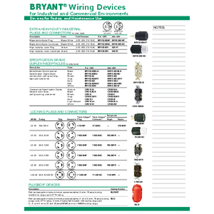 General Literature - BRYANT® Wiring Devices