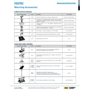Columbia Accessory Guide