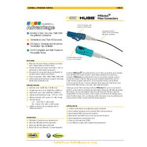 FIBERHUBB PROclick® Fiber Connectors
