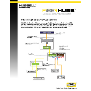 FIBERHUBB Passive Optical LAN (POL) Solution