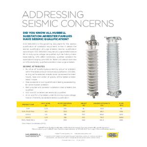 Addressing Seismic Concerns (SF01071E)