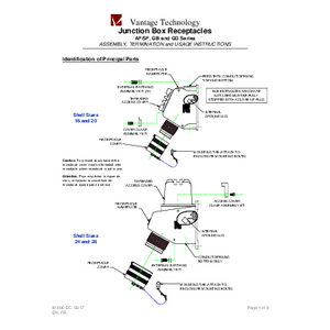 AF/SF & GB/GD Series Junction Box Receptacles IOM