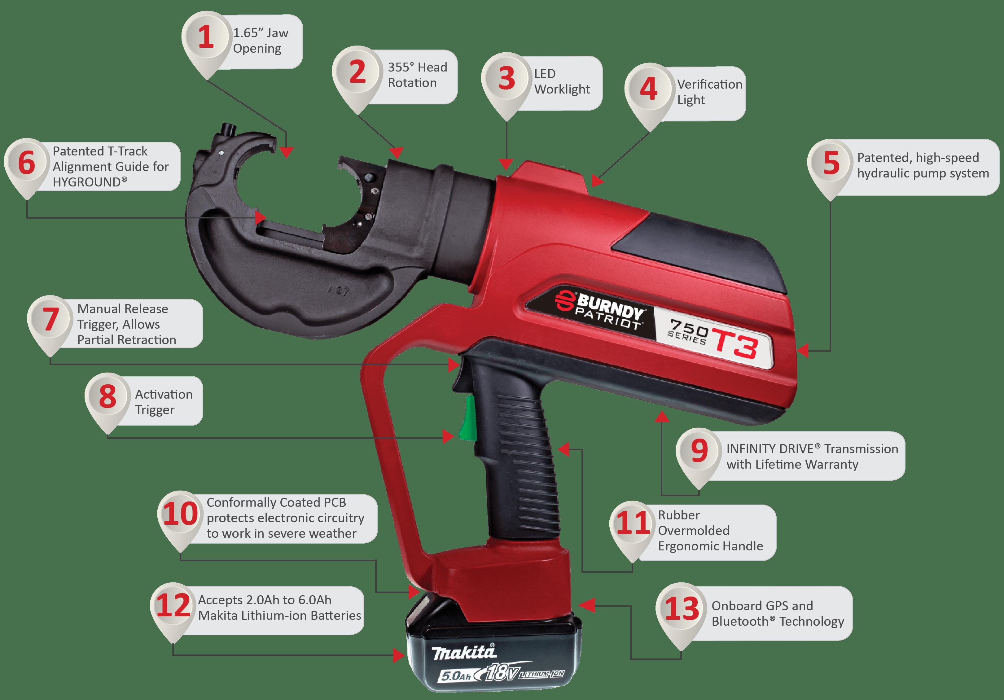smart-crimping-tool-BURDNY-PAT750T3-features