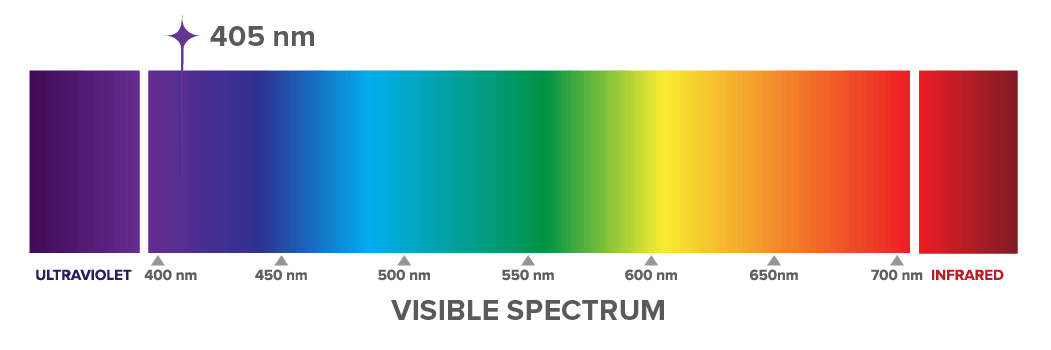 SpectraClean