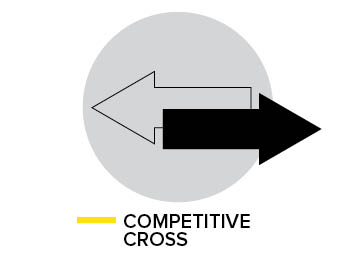 Competitive cross