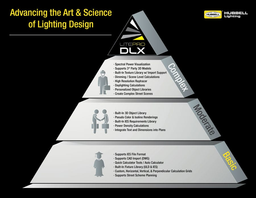 Advancing the Art and Science of Lighting Design