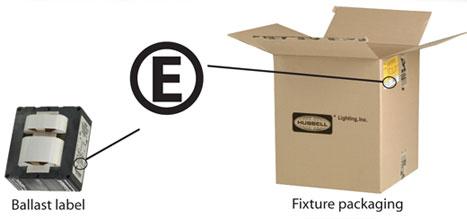 EISA Labeling Image