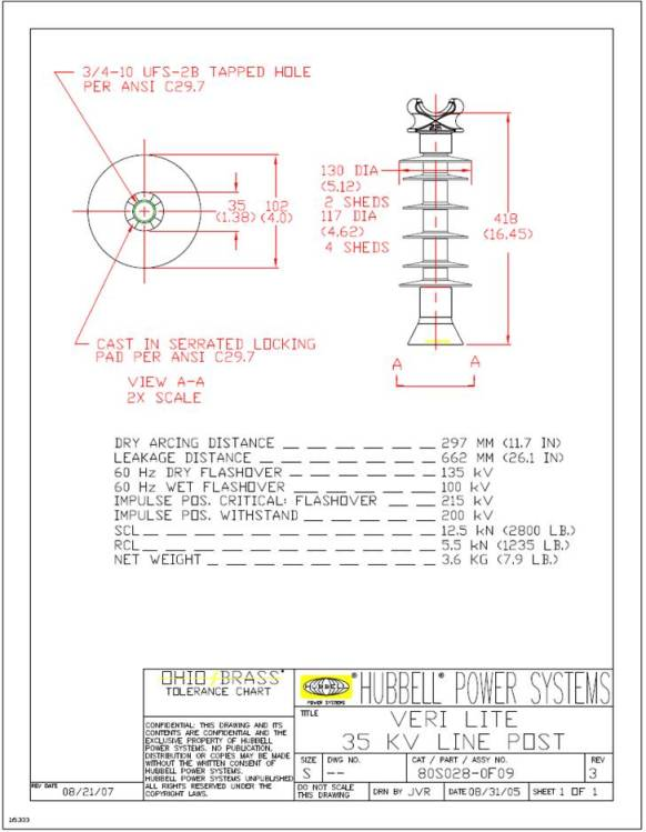 HPS 80S0280F09 VERI LITE, SRP 35KVFNECK-3/4S