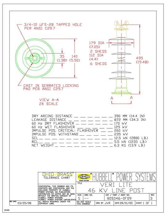 HPS 80S0460F09 INSULATOR POST LINE5KV-25KV NON-CER
