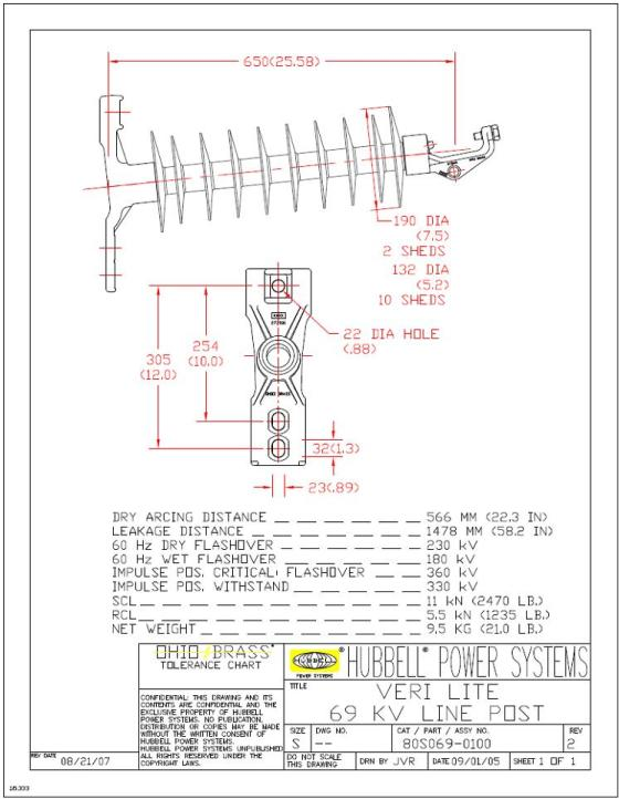 HPS 80S0690100 VERI LITE, SRP 69KVHCT-GAIN