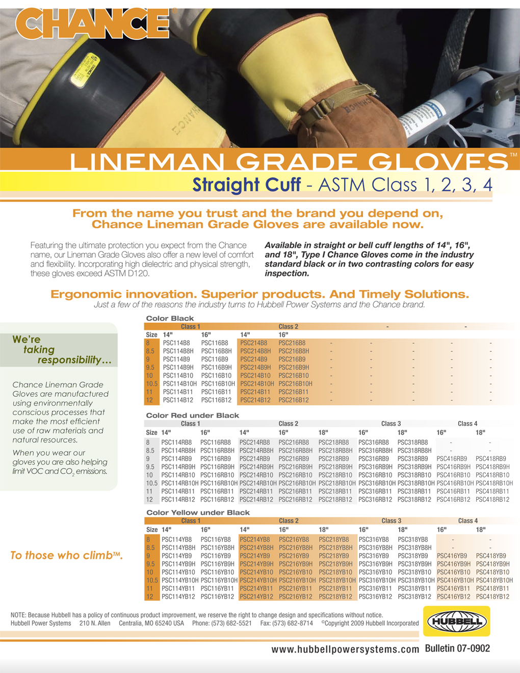 "HPS PSC218YB9 CHANCE CLASS II 18""YEL/BLK SZ 9"