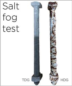 salt fog test