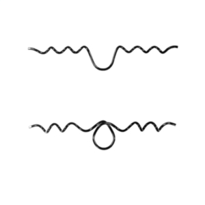 Formed Wire