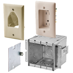 Recessed Receptacle Plates