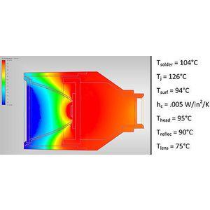 Thermal Management Design
