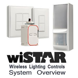 wiSTAR Components