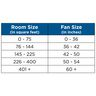 PROG_Room_Size-Fan_Size_detailshot