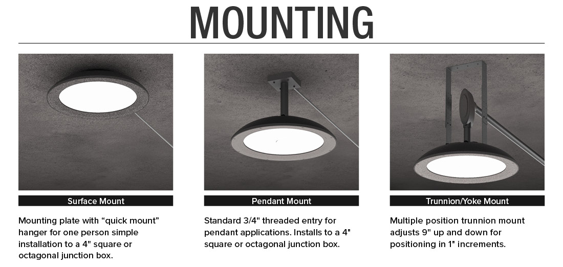 LED Parking Garage Lighting Mounting