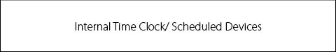 NX Internal Timeclock/Scheduled Devices Image