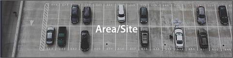 Area/Site Image