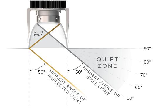 LITEISTRY Cutoff Angle
