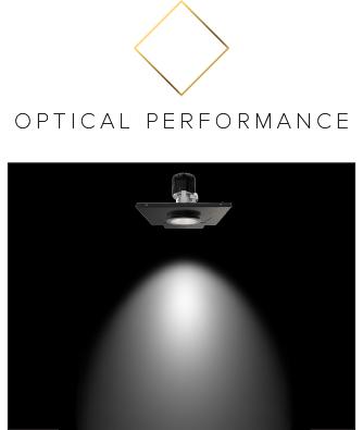 Optical Performance