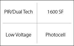 Sensor Choice Image